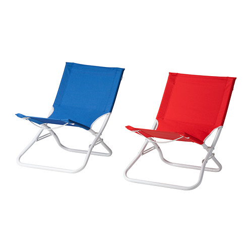L indispensable pour un pique nique r ussi rise and shine for Chaise longue pliante decathlon
